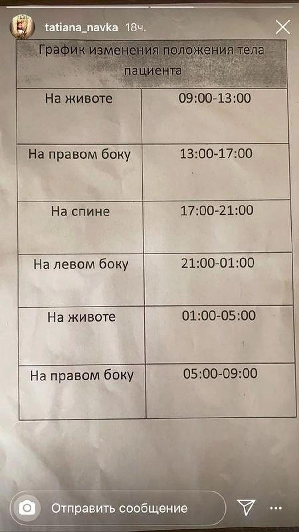 Мода на Covid-19: Татьяна Навка выложила фото из больницы
