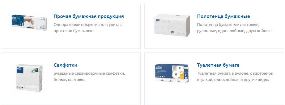 Коронавирус и бумажно-гигиеническая продукция: как защититься от заражения